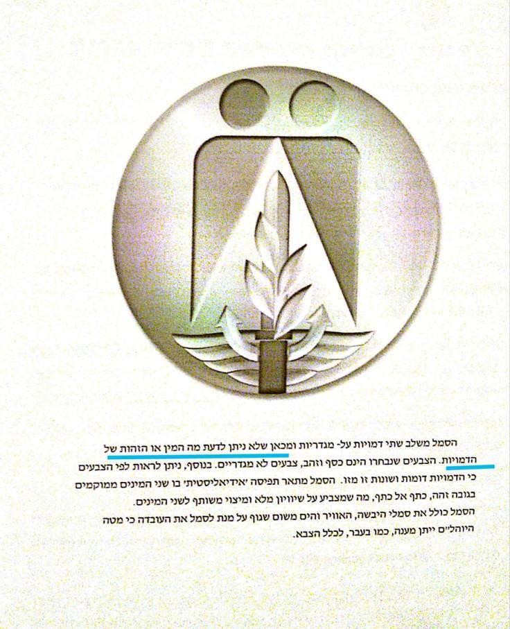 הלוגו של יוהלם נוטה לחד מיניות